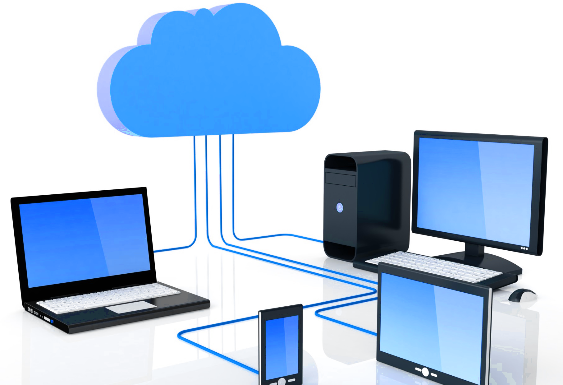 Techsys cloud computing